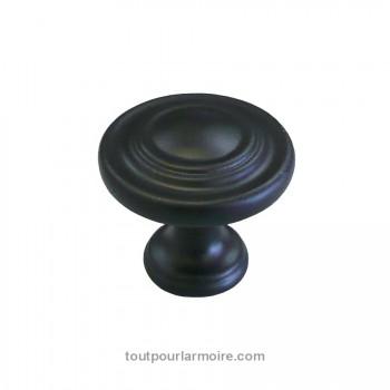 modèle d'installation de boutons d'armoire